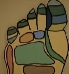 beijing foot