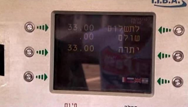 tel aviv shekel